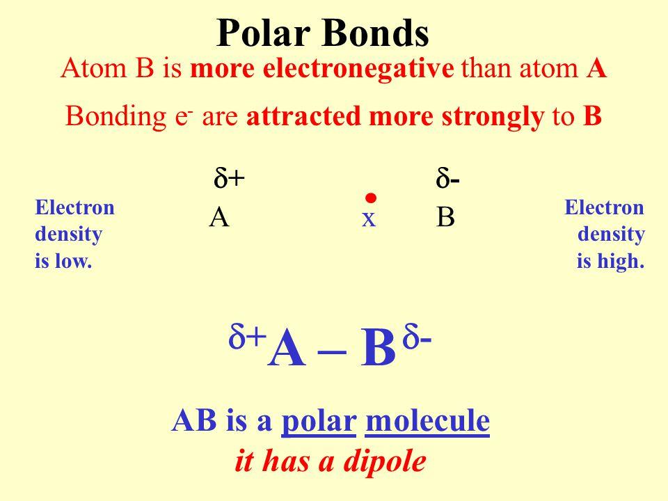 Polar Bonds Electron density is low. Electron density is high. + - + A – B - AB is a polar molecule it has a dipole Atom B is more electronegative tha