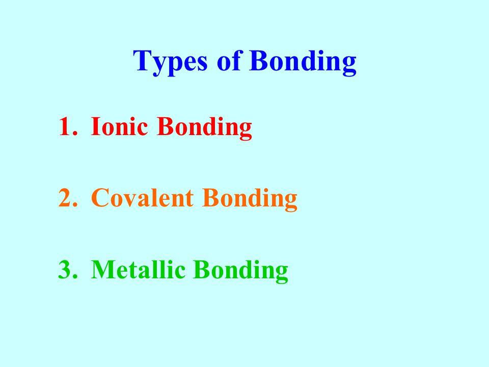 Types of Bonding 1.Ionic Bonding 2.Covalent Bonding 3.Metallic Bonding