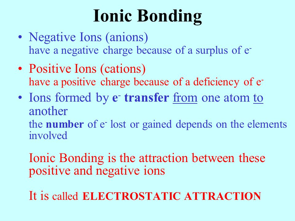 Ionic Bonding Negative Ions (anions) have a negative charge because of a surplus of e - Positive Ions (cations) have a positive charge because of a de