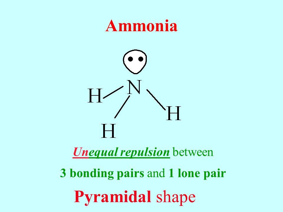Ammonia Pyramidal shape Unequal repulsion between 3 bonding pairs and 1 lone pair