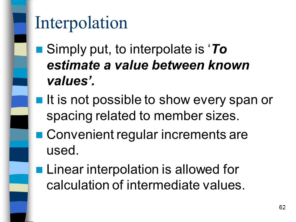 62 Interpolation Simply put, to interpolate is To estimate a value between known values. It is not possible to show every span or spacing related to m