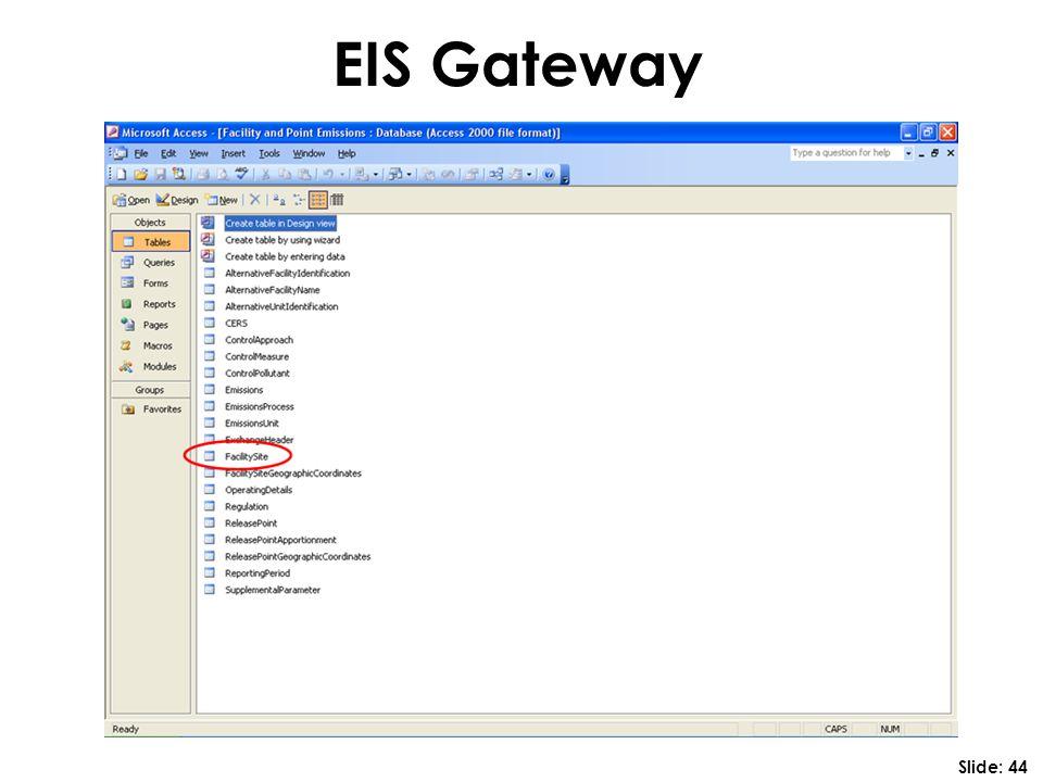 EIS Gateway Slide: 44