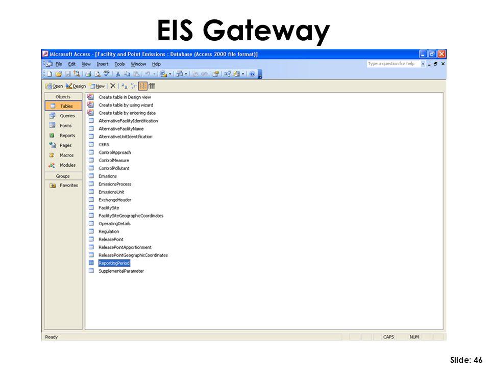 EIS Gateway Slide: 46