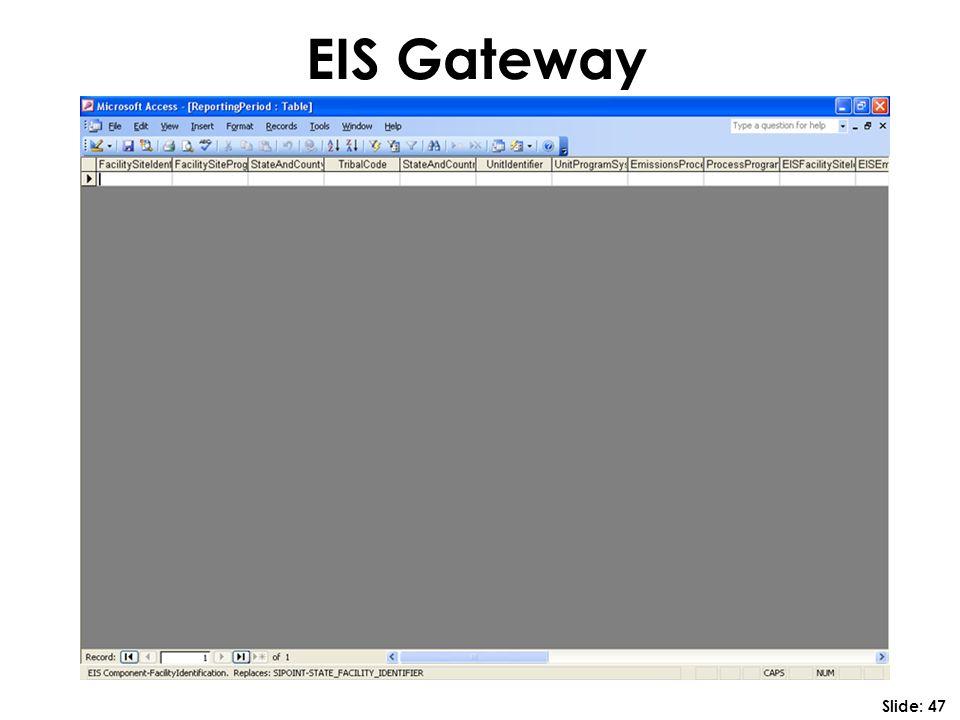 EIS Gateway Slide: 47