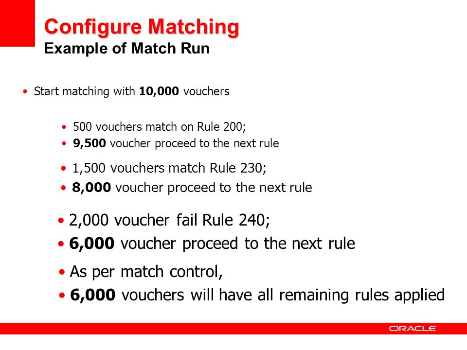Configure Matching Configure Matching Example of Match Run Start matching with 10,000 vouchers As per match control, 6,000 vouchers will have all rema