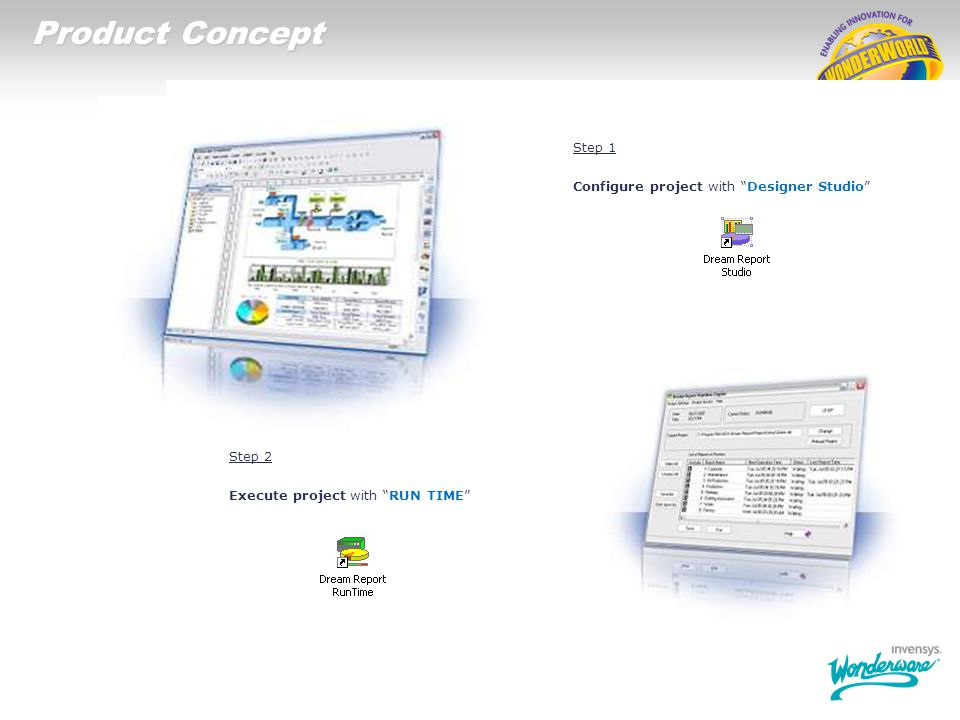 Product Concept Step 1 Configure project with Designer Studio Step 2 Execute project with RUN TIME