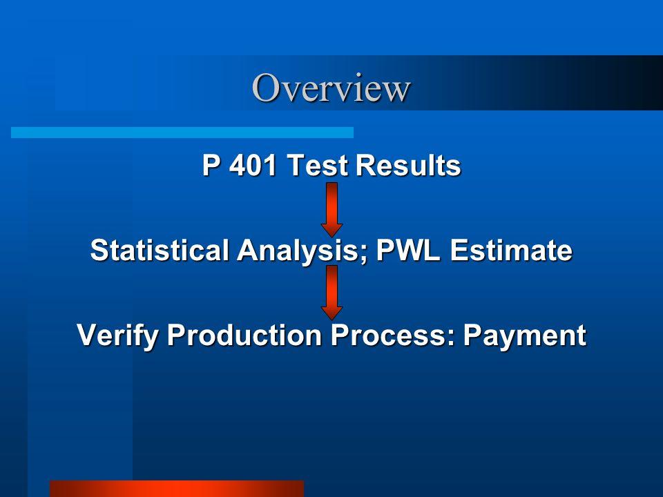 Partial Lots spec page 20 Section P-401-5.1c