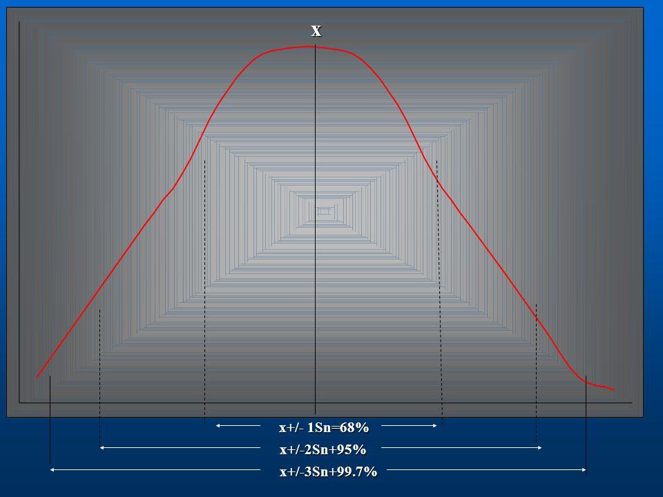 Air Voids 23% 58% 19% 2 3.4 5 PWL= P L + P U -100 PWL= 77 + 81-100 =58