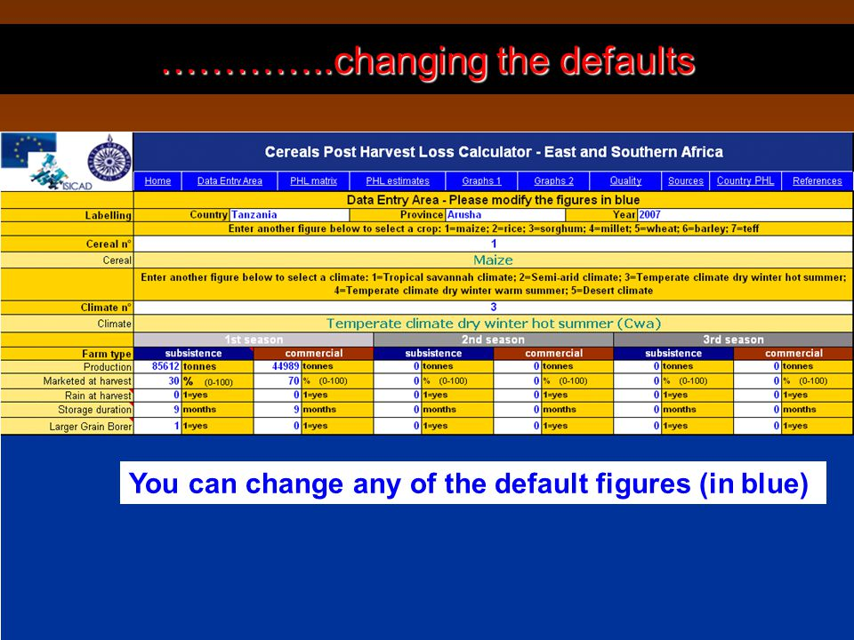 …………..changing the defaults You can change any of the default figures (in blue)
