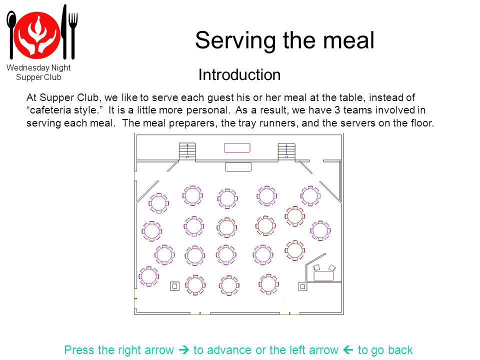 Wednesday Night Supper Club Serving the meal Press the right arrow to advance or the left arrow to go back At Supper Club, we like to serve each guest his or her meal at the table, instead of cafeteria style.