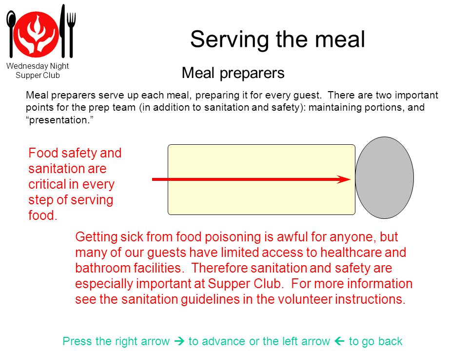 Wednesday Night Supper Club Serving the meal Press the right arrow to advance or the left arrow to go back Meal preparers serve up each meal, preparin