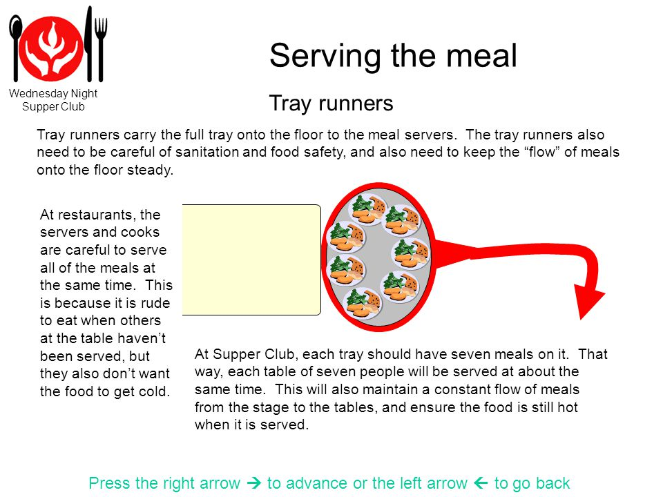 Wednesday Night Supper Club Serving the meal Press the right arrow to advance or the left arrow to go back Tray runners carry the full tray onto the floor to the meal servers.