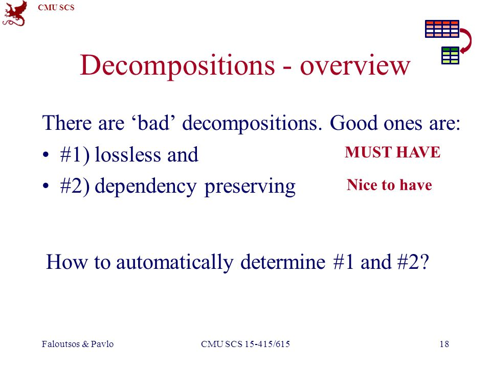 CMU SCS Faloutsos & PavloCMU SCS 15-415/61518 Decompositions - overview There are bad decompositions.