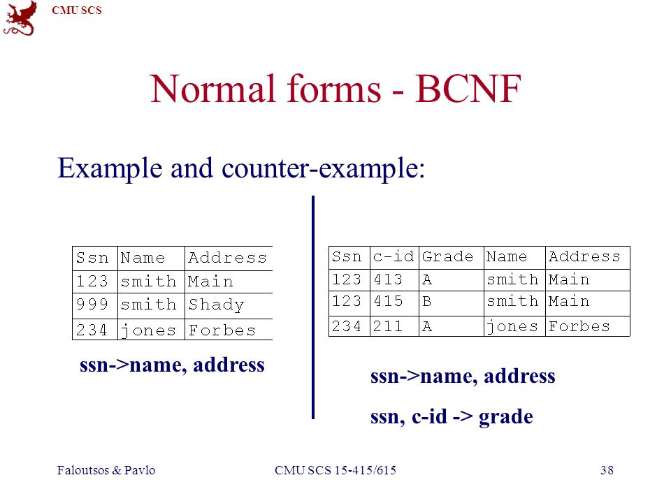 CMU SCS Faloutsos & PavloCMU SCS 15-415/61538 Normal forms - BCNF Example and counter-example: ssn->name, address ssn, c-id -> grade