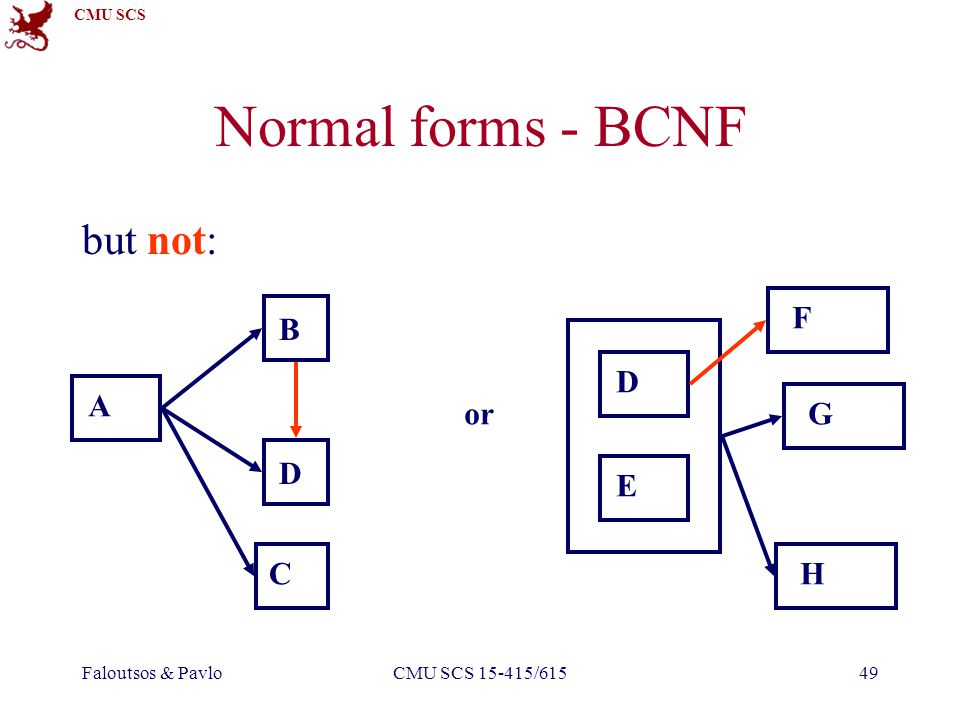 CMU SCS Faloutsos & PavloCMU SCS 15-415/61549 Normal forms - BCNF but not: or B CA D G E D F H