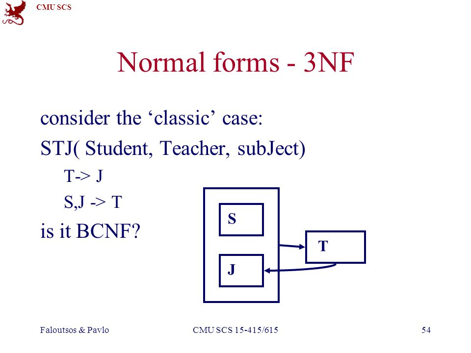CMU SCS Faloutsos & PavloCMU SCS 15-415/61554 Normal forms - 3NF consider the classic case: STJ( Student, Teacher, subJect) T-> J S,J -> T is it BCNF.