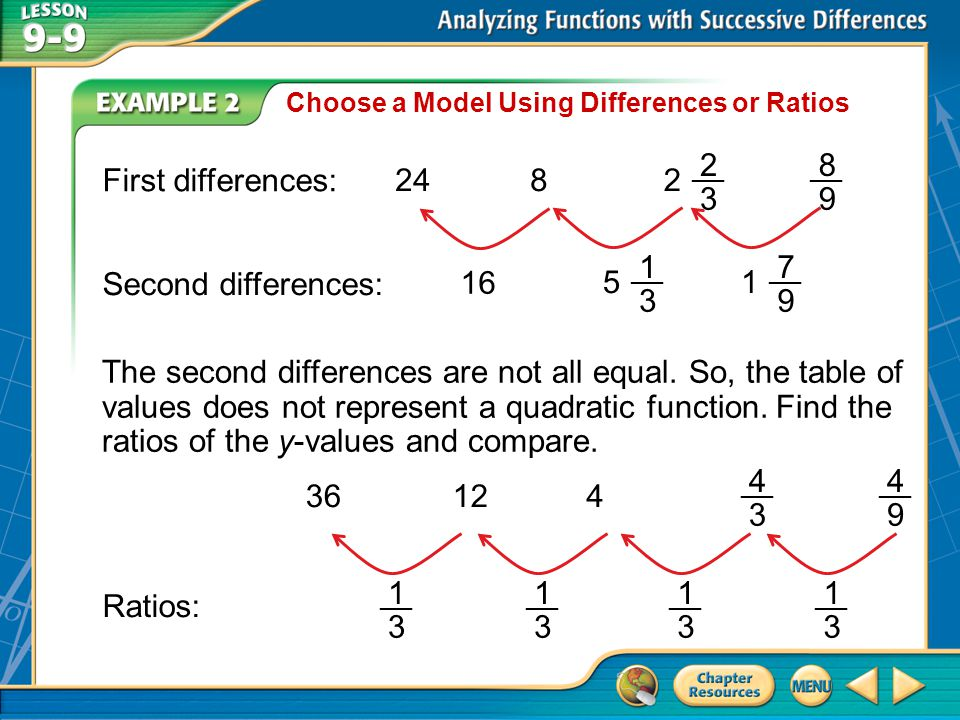 Example 2 Choose a Model Using Differences or Ratios 16 First differences: The second differences are not all equal. So, the table of values does not
