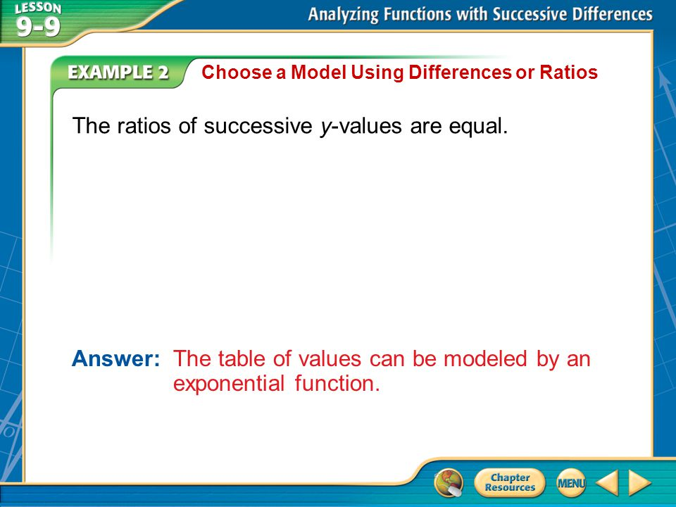 Example 2 Choose a Model Using Differences or Ratios The ratios of successive y-values are equal. Answer: The table of values can be modeled by an exp