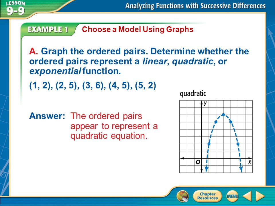 Example 1 Choose a Model Using Graphs A. Graph the ordered pairs. Determine whether the ordered pairs represent a linear, quadratic, or exponential fu