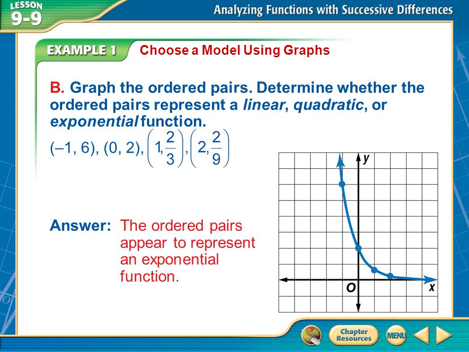 Example 3 Write an Equation Step 2Write an equation for the function that models the data.