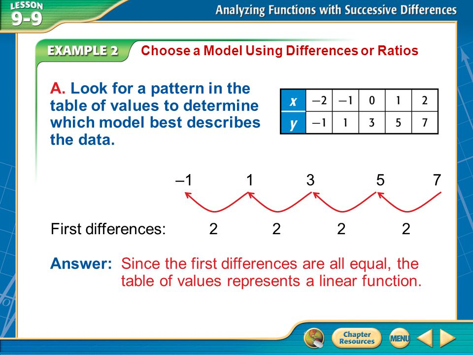 Example 2 Choose a Model Using Differences or Ratios A. Look for a pattern in the table of values to determine which model best describes the data. –1