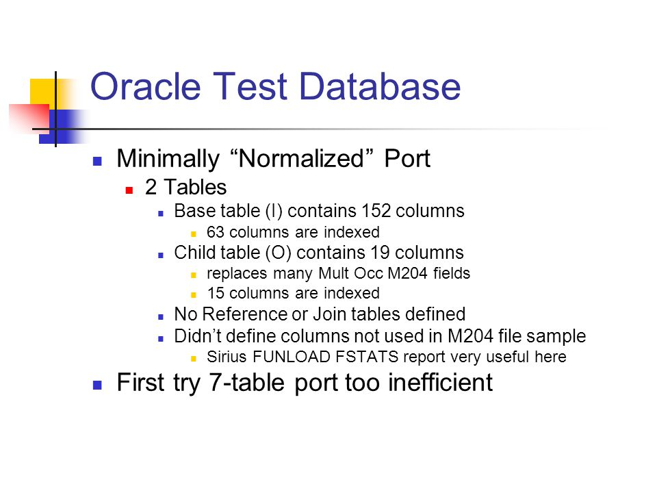 Oracle Test Database Minimally Normalized Port 2 Tables Base table (I) contains 152 columns 63 columns are indexed Child table (O) contains 19 columns replaces many Mult Occ M204 fields 15 columns are indexed No Reference or Join tables defined Didnt define columns not used in M204 file sample Sirius FUNLOAD FSTATS report very useful here First try 7-table port too inefficient
