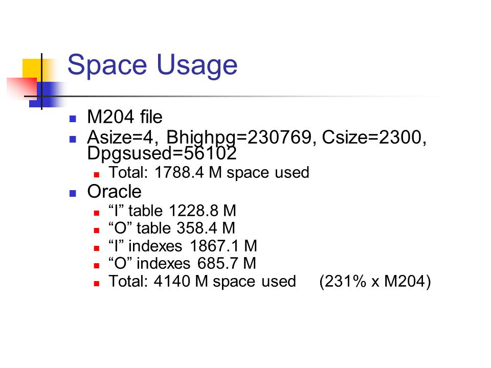 Space Usage M204 file Asize=4, Bhighpg=230769, Csize=2300, Dpgsused=56102 Total: 1788.4 M space used Oracle I table 1228.8 M O table 358.4 M I indexes 1867.1 M O indexes 685.7 M Total: 4140 M space used (231% x M204)