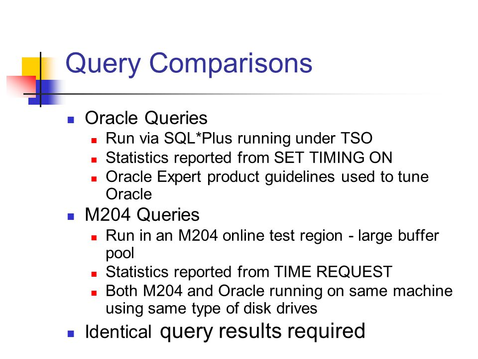 Query Comparisons Oracle Queries Run via SQL*Plus running under TSO Statistics reported from SET TIMING ON Oracle Expert product guidelines used to tune Oracle M204 Queries Run in an M204 online test region - large buffer pool Statistics reported from TIME REQUEST Both M204 and Oracle running on same machine using same type of disk drives Identical query results required