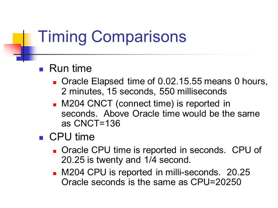 Timing Comparisons Run time Oracle Elapsed time of 0.02.15.55 means 0 hours, 2 minutes, 15 seconds, 550 milliseconds M204 CNCT (connect time) is reported in seconds.