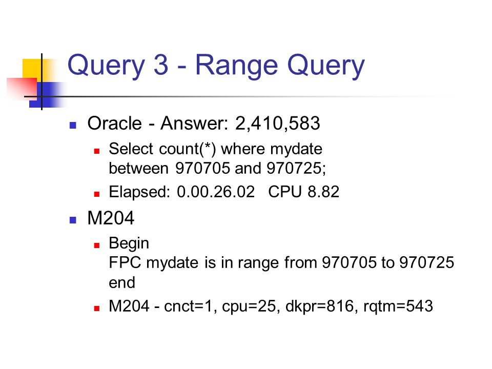 Query 3 - Range Query Oracle - Answer: 2,410,583 Select count(*) where mydate between 970705 and 970725; Elapsed: 0.00.26.02 CPU 8.82 M204 Begin FPC mydate is in range from 970705 to 970725 end M204 - cnct=1, cpu=25, dkpr=816, rqtm=543