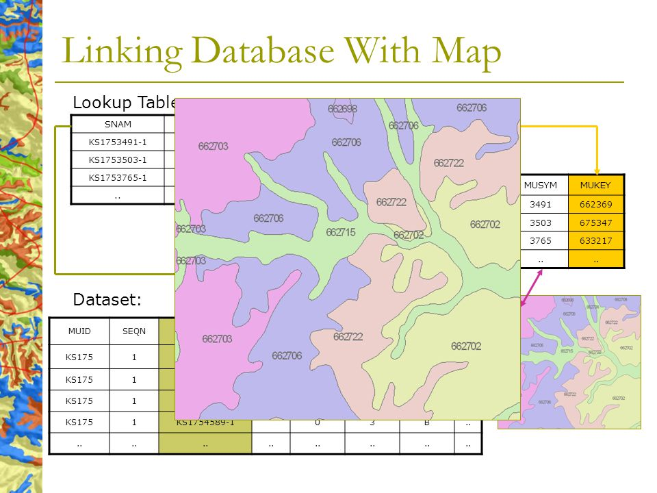 Linking Database With Map SNAMMUKEY KS1753491-1662369 KS1753503-1675347 KS1753765-1633217.. AREASYMBOLSPATIALVERMUSYMMUKEY US23491662369 US23503675347