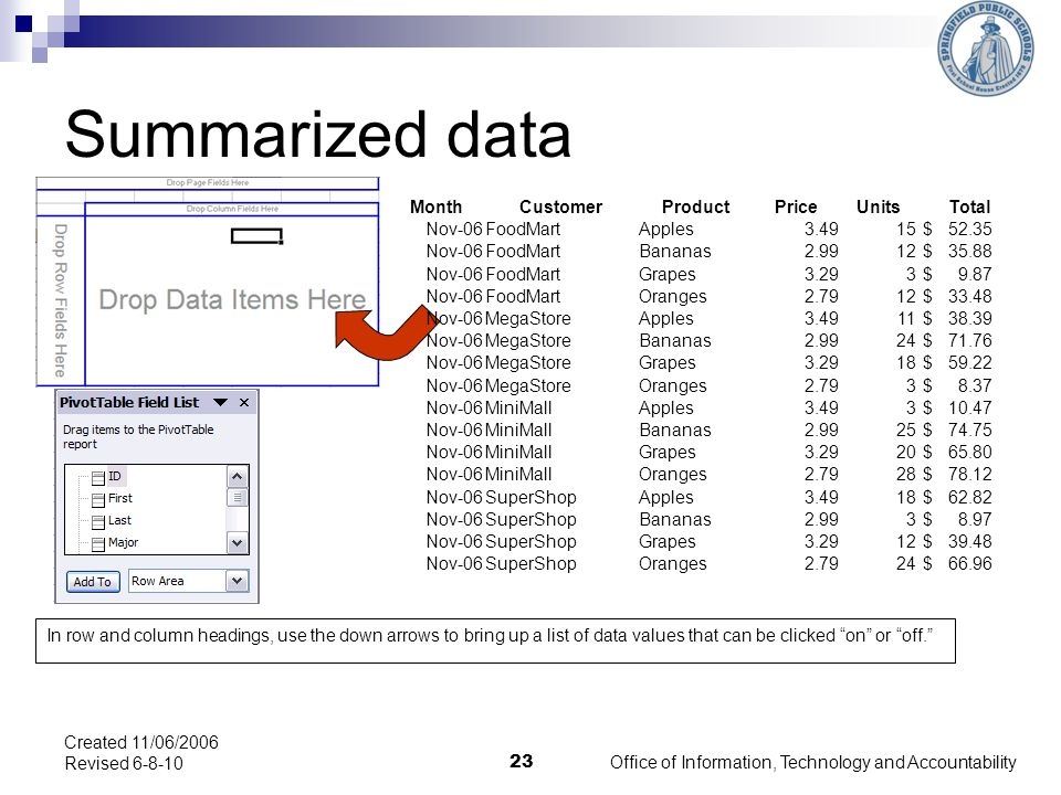 Summarized data In row and column headings, use the down arrows to bring up a list of data values that can be clicked on or off.