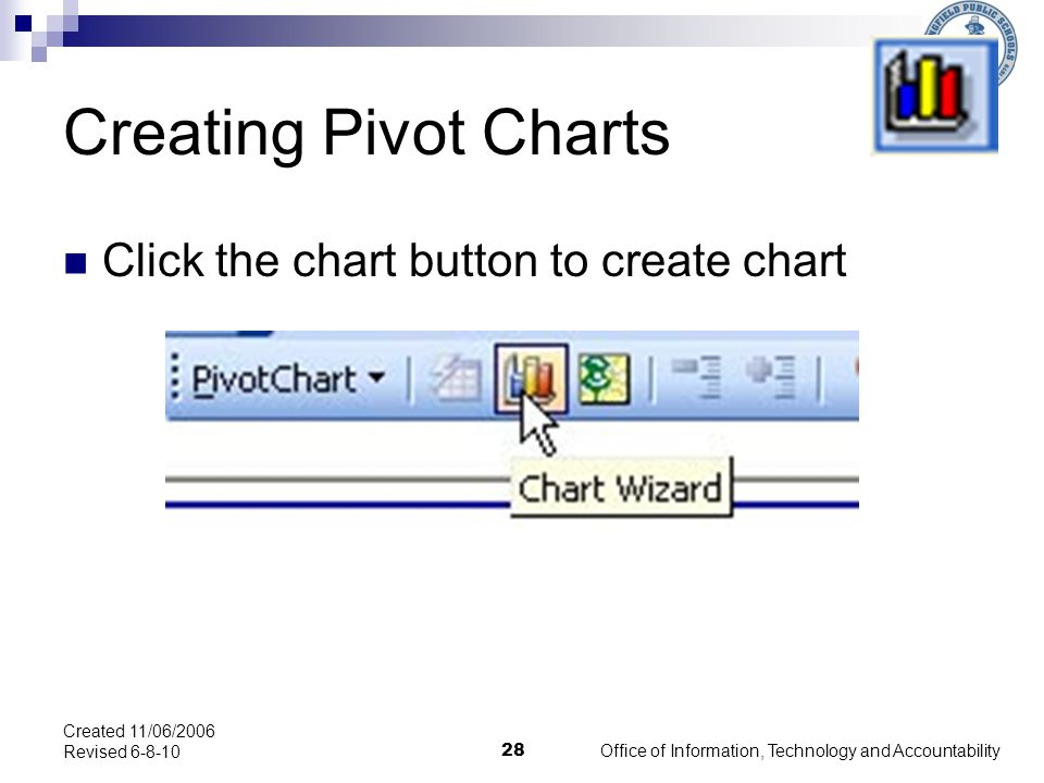 Creating Pivot Charts Click the chart button to create chart Created 11/06/2006 Revised 6-8-10 28 Office of Information, Technology and Accountability