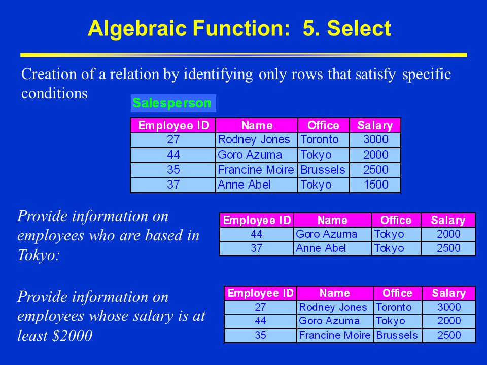 Algebraic Function: 5. Select Provide information on employees whose salary is at least $2000 Creation of a relation by identifying only rows that sat
