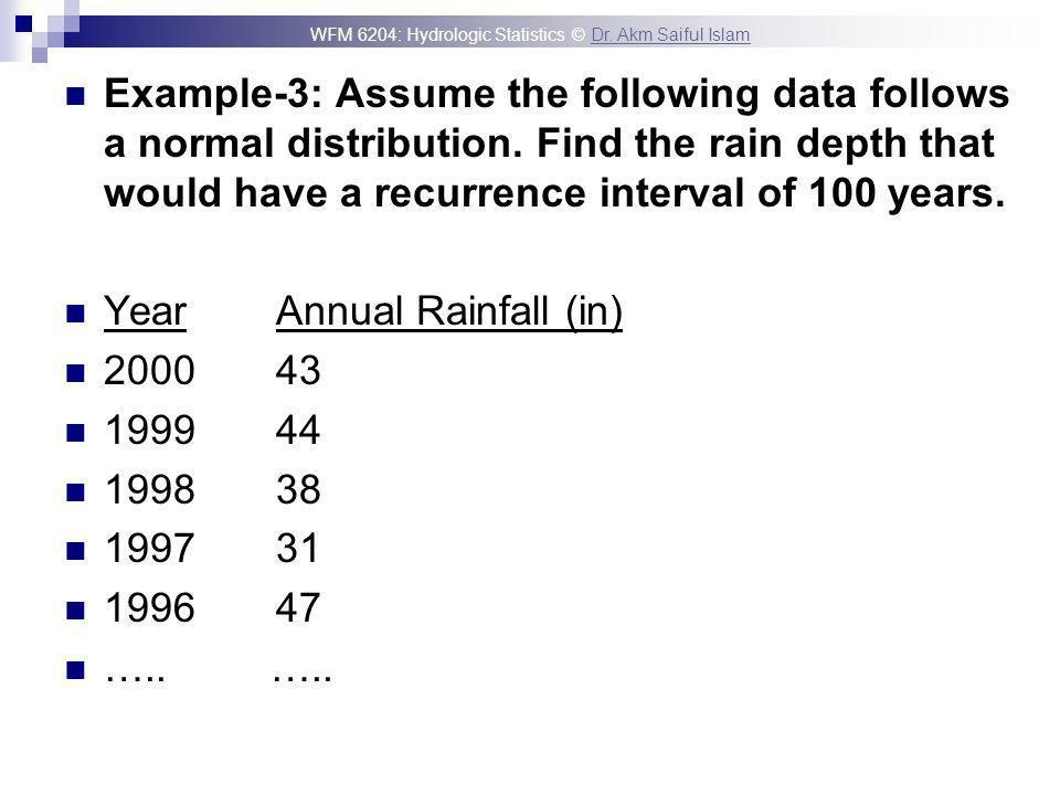 WFM 6204: Hydrologic Statistics © Dr. Akm Saiful IslamDr.