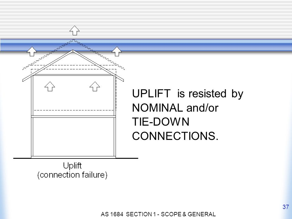 AS 1684 SECTION 1 - SCOPE & GENERAL 37 UPLIFT is resisted by NOMINAL and/or TIE-DOWN CONNECTIONS.