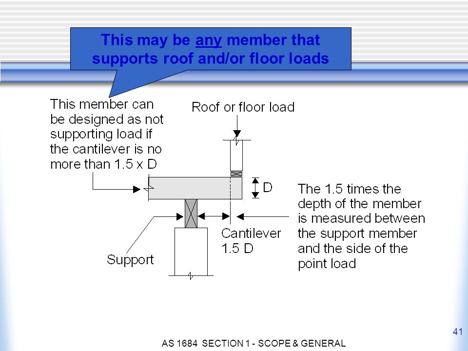 AS 1684 SECTION 1 - SCOPE & GENERAL 41 This may be any member that supports roof and/or floor loads