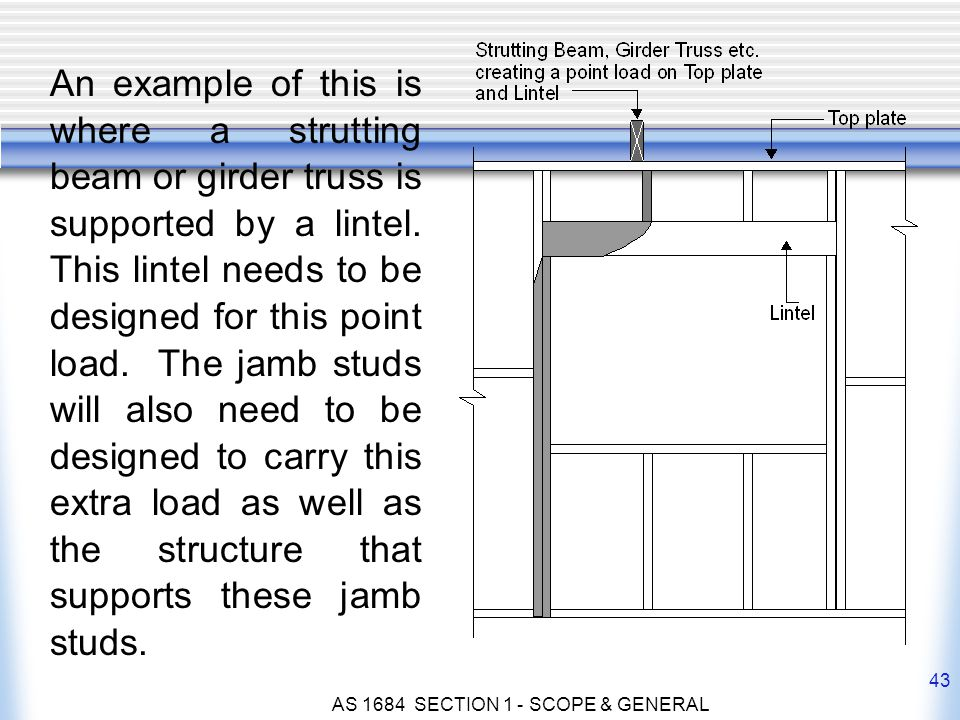 AS 1684 SECTION 1 - SCOPE & GENERAL 43 An example of this is where a strutting beam or girder truss is supported by a lintel. This lintel needs to be
