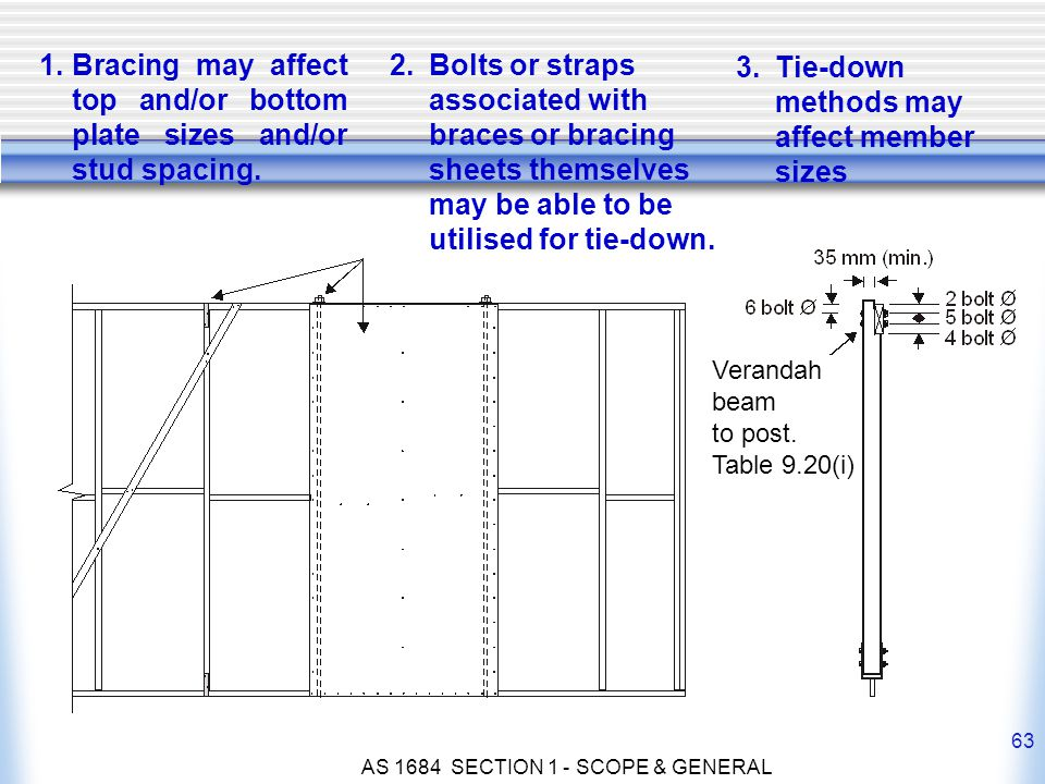 AS 1684 SECTION 1 - SCOPE & GENERAL 63 1.Bracing may affect top and/or bottom plate sizes and/or stud spacing. 2.Bolts or straps associated with brace