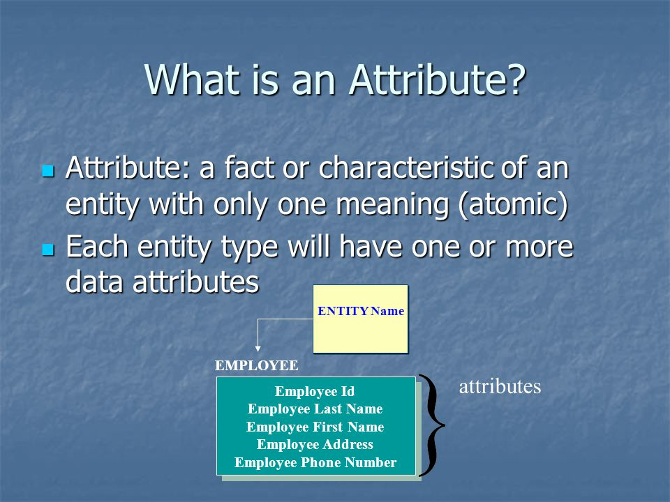 What is an Attribute? Attribute: a fact or characteristic of an entity with only one meaning (atomic) Attribute: a fact or characteristic of an entity
