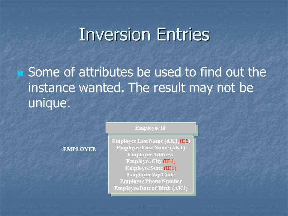 Inversion Entries Some of attributes be used to find out the instance wanted. The result may not be unique. Employee Id Employee Last Name (AK1,IE2) E