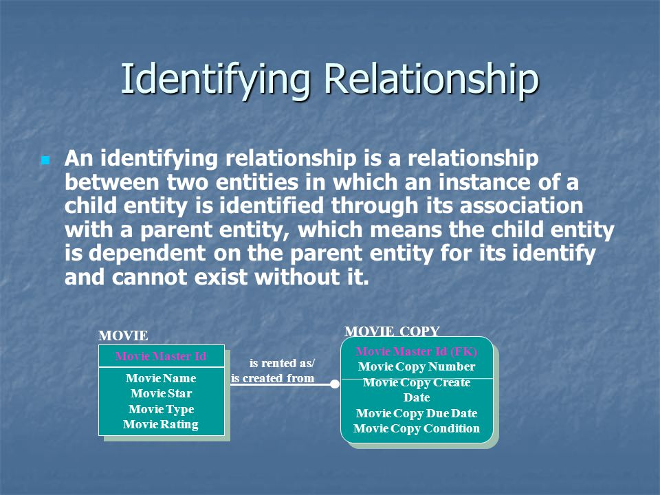 Identifying Relationship An identifying relationship is a relationship between two entities in which an instance of a child entity is identified throu