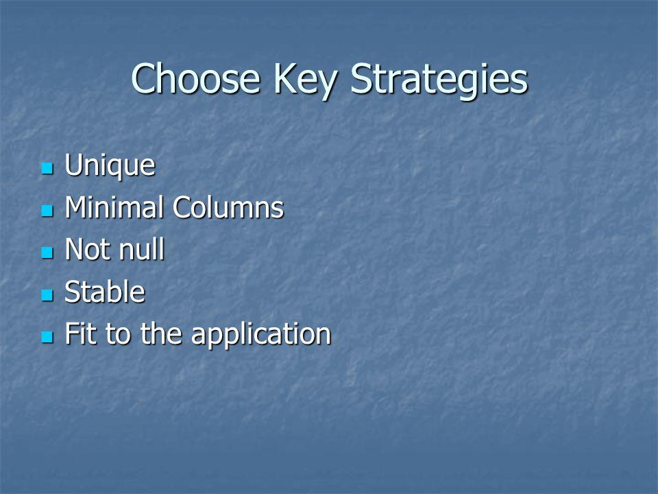 Choose Key Strategies Unique Unique Minimal Columns Minimal Columns Not null Not null Stable Stable Fit to the application Fit to the application