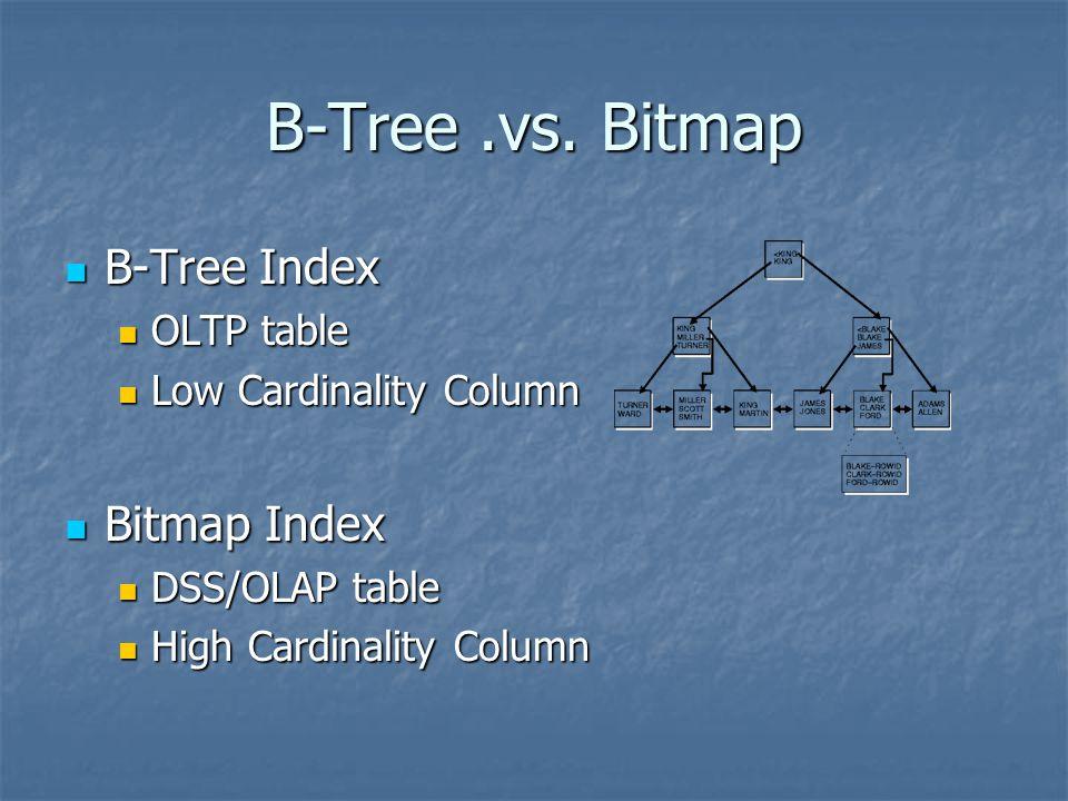 B-Tree.vs. Bitmap B-Tree Index B-Tree Index OLTP table OLTP table Low Cardinality Column Low Cardinality Column Bitmap Index Bitmap Index DSS/OLAP tab