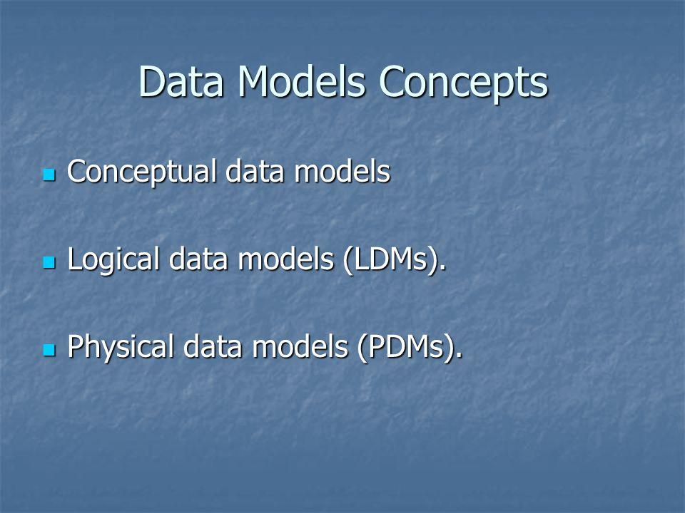 Data Models Concepts Conceptual data models Conceptual data models Logical data models (LDMs). Logical data models (LDMs). Physical data models (PDMs)