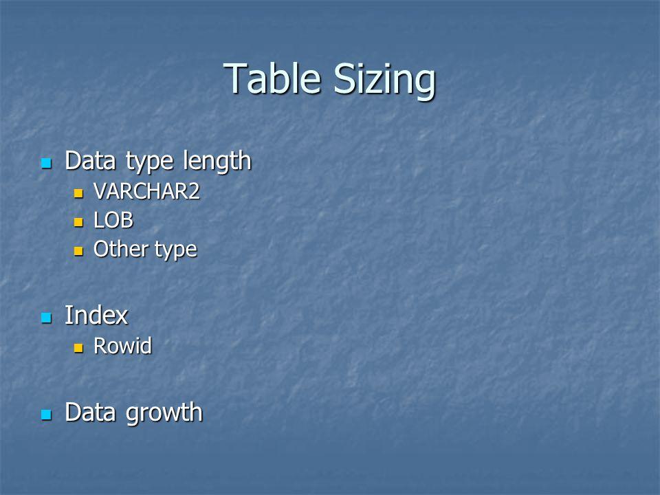 Table Sizing Data type length Data type length VARCHAR2 VARCHAR2 LOB LOB Other type Other type Index Index Rowid Rowid Data growth Data growth