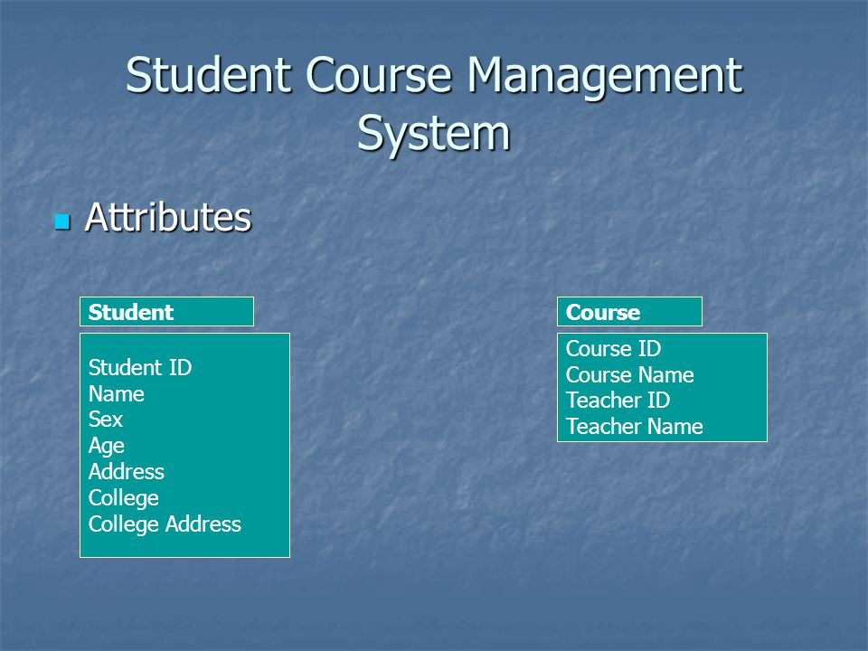 Attributes Attributes Student Course Management System Student ID Name Sex Age Address College College Address Student Course ID Course Name Teacher I