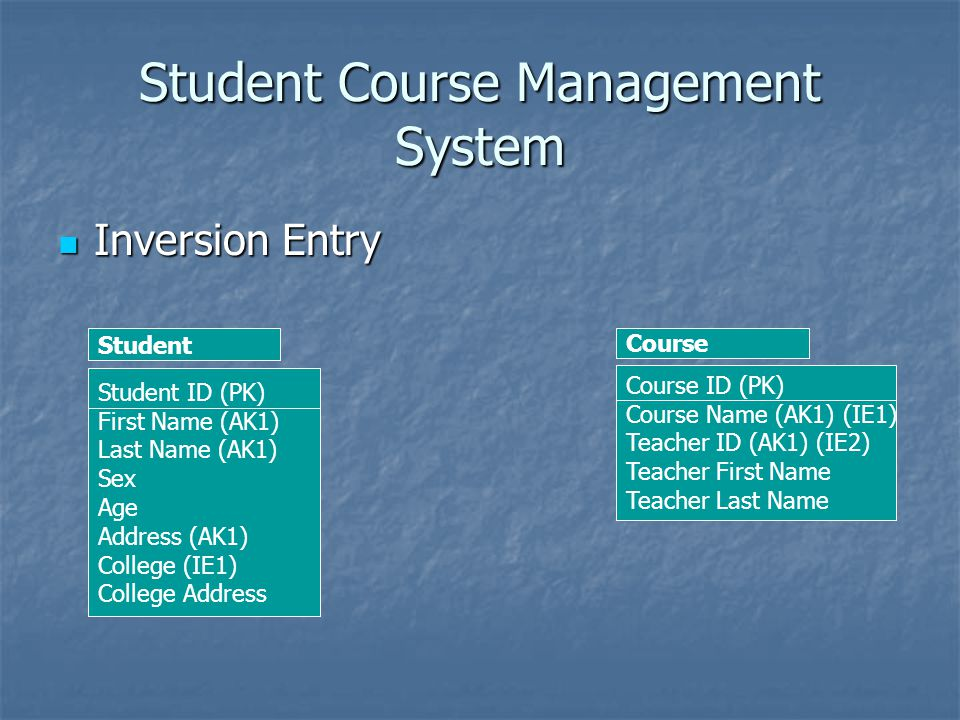 Student Course Management System Inversion Entry Inversion Entry Student ID (PK) First Name (AK1) Last Name (AK1) Sex Age Address (AK1) College (IE1)
