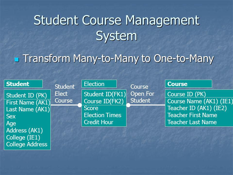 Student Course Management System Transform Many-to-Many to One-to-Many Transform Many-to-Many to One-to-Many Student ID (PK) First Name (AK1) Last Nam