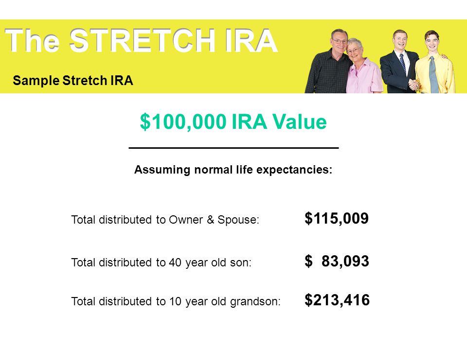 $100,000 IRA Value Assuming normal life expectancies: Total distributed to Owner & Spouse: $115,009 Total distributed to 40 year old son: $ 83,093 Total distributed to 10 year old grandson: $213,416 The STRETCH IRA Sample Stretch IRA